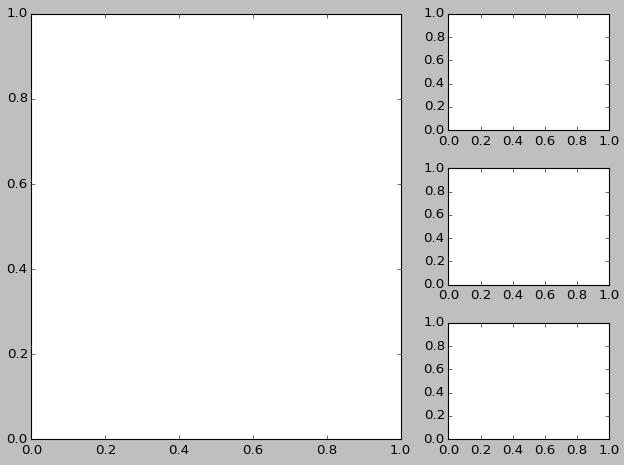 【zz】matlab里三个图画法